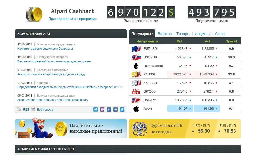 Alpari International Limited - Forex Magnates